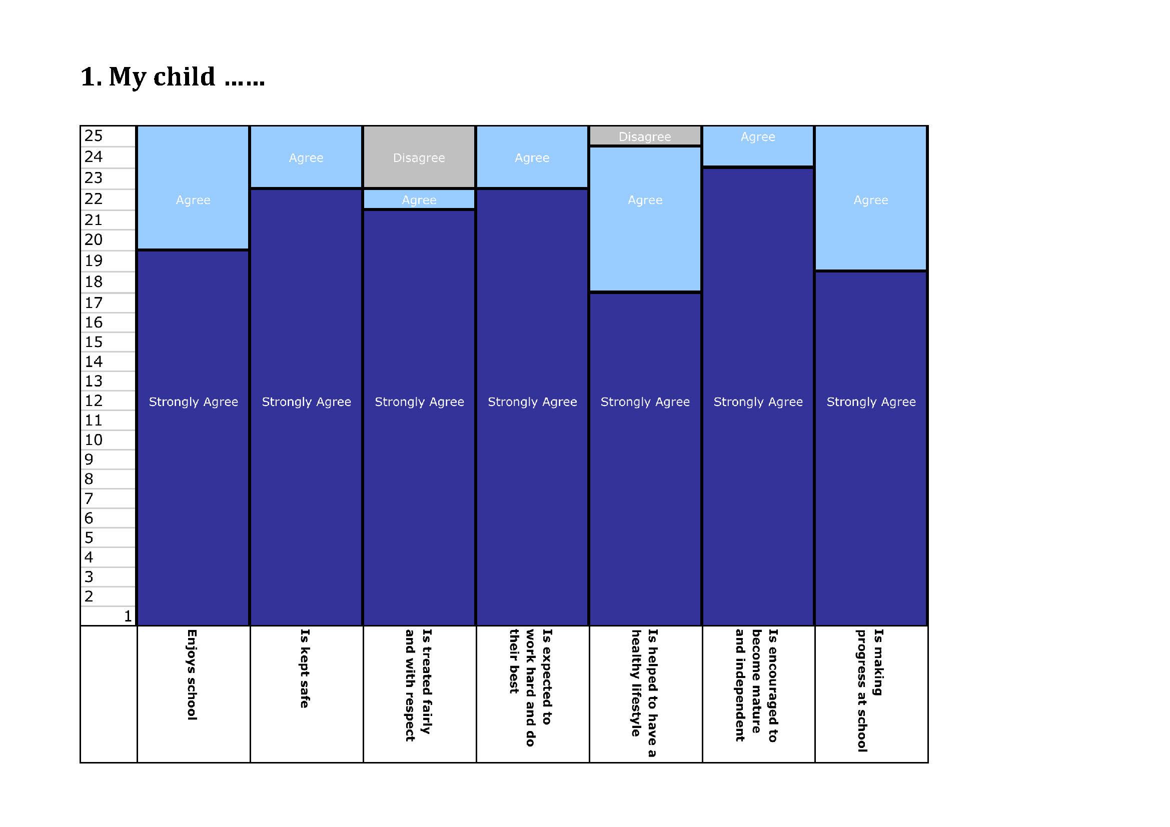 Parent survey June 2015 results_Page_2