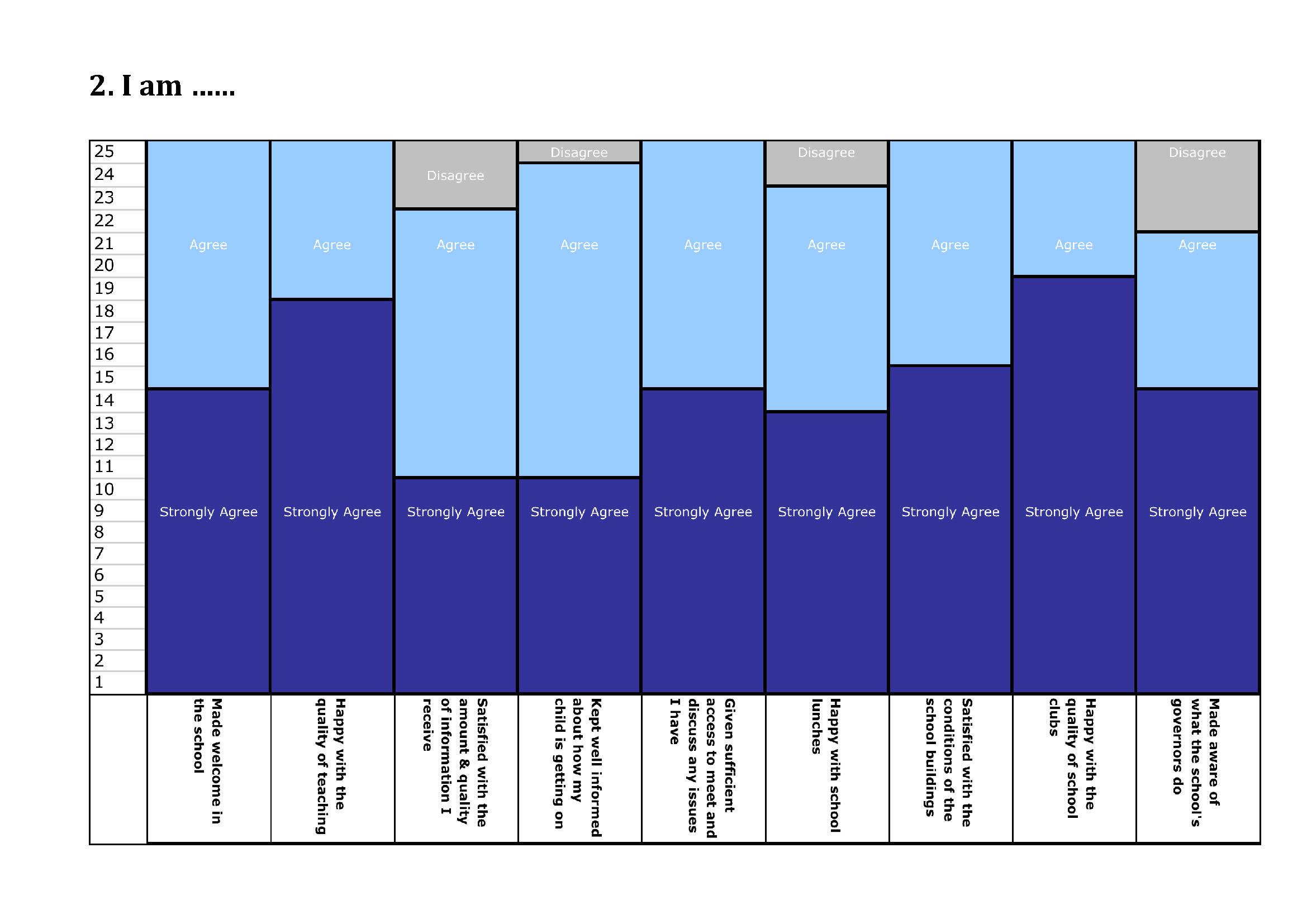 Parent survey June 2015 results_Page_3
